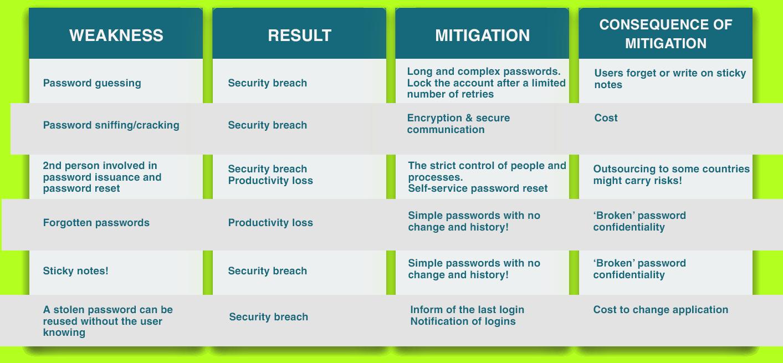 risks-mitigation-table copy