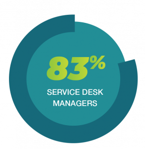 Service Desk Managers data breach infographic