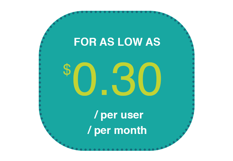 password sync pricing